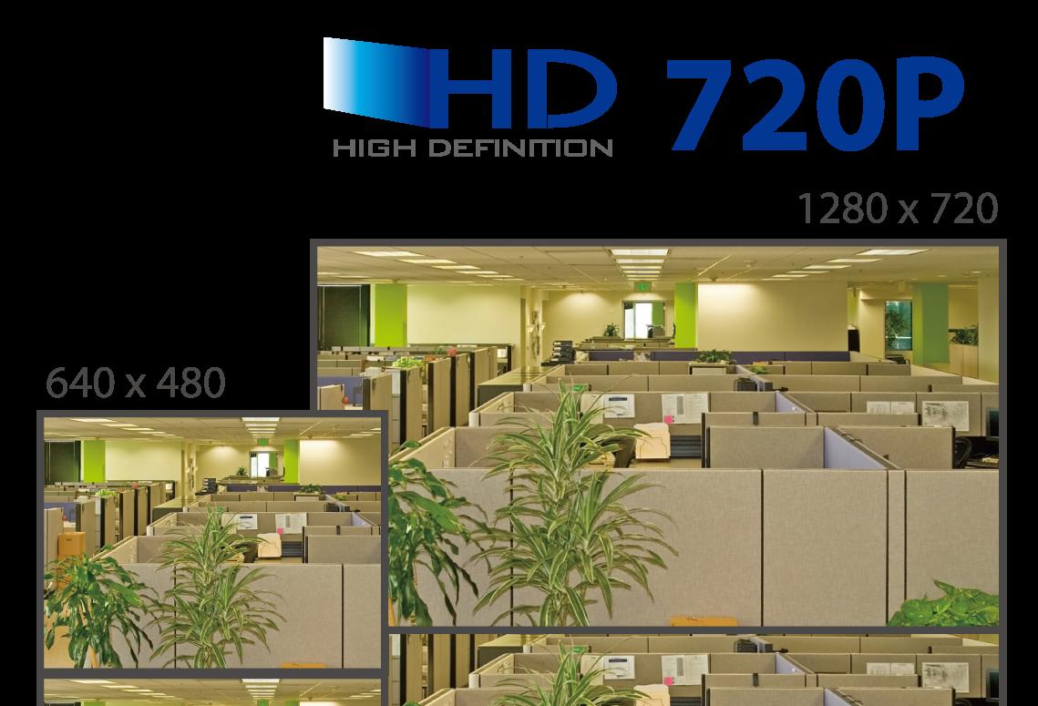 Система за видеонаблюдение Safer - 4 камери 720p за смесен монтаж